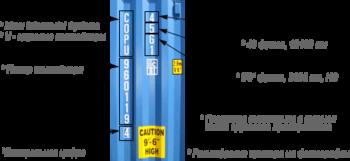 Маркировка морских контейнеров